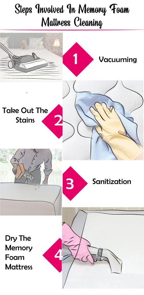 Clean A Memory Foam Mattress